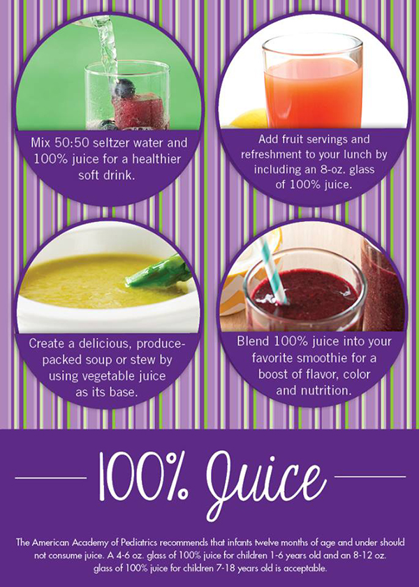 100juiceInfographic