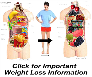 ad_weightLoss_300x250