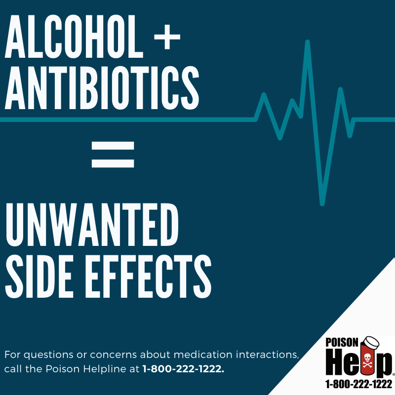 alcoholAntibiotics2020