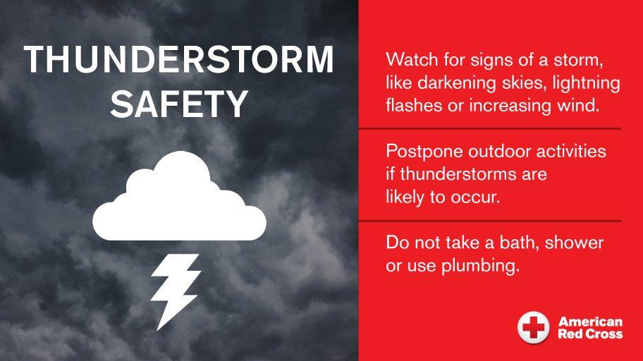 thunderstorm2019